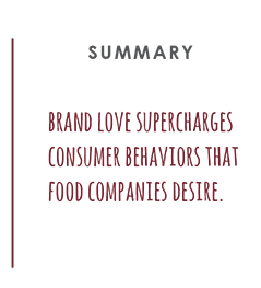 A graphic that reads Brand Love Supercharges Consumer Behaviors That Food Companies Desire.